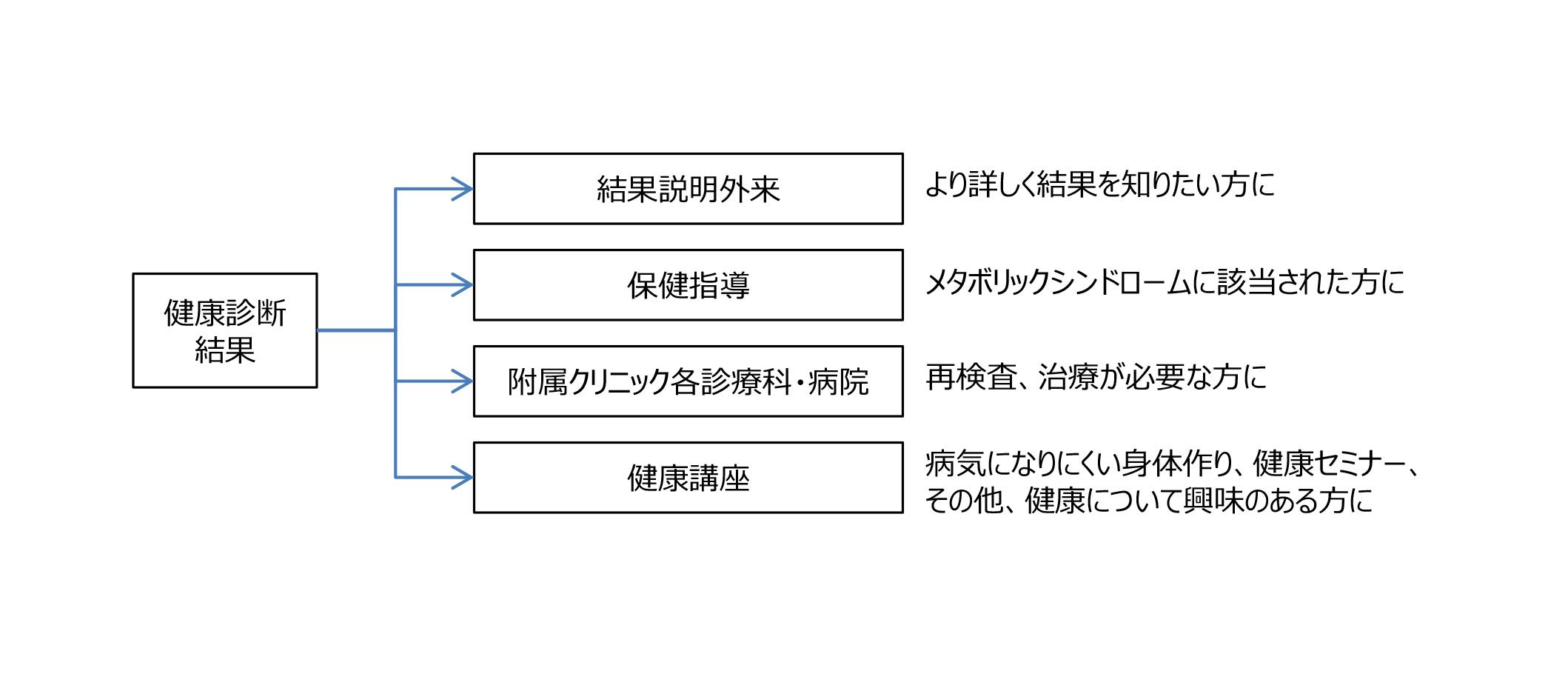 /chart_1